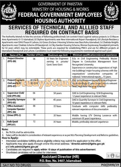 Federal Government Employees Housing Authority FGEHA Jobs