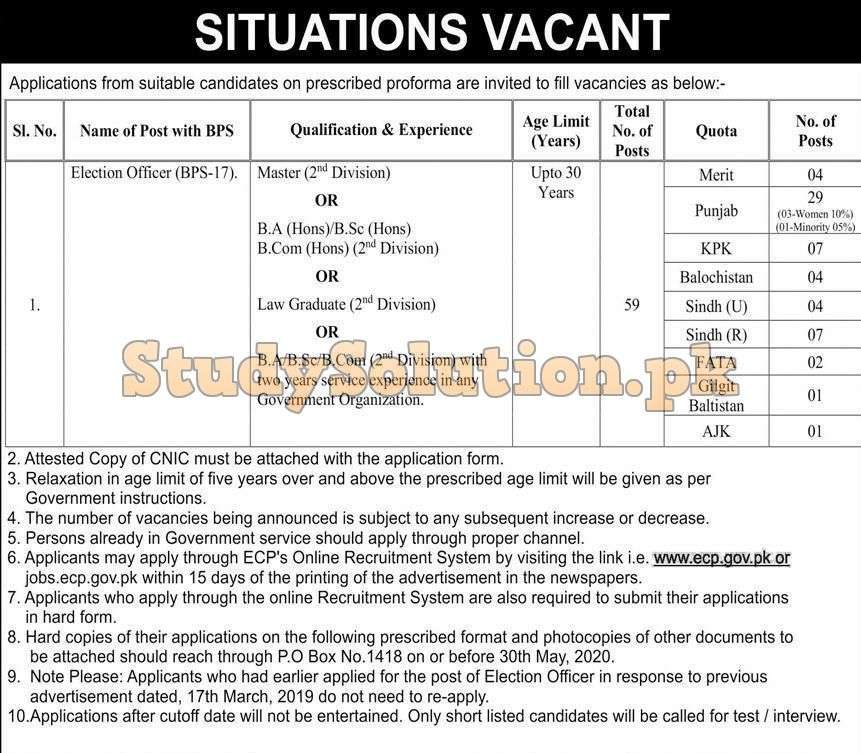 Election Commission Of Pakistan ECP May 2020 Jobs