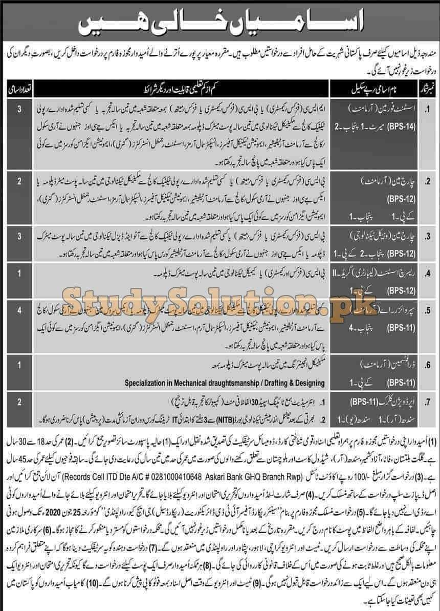 Pakistan Army GHQ Rawalpindi Jobs Latest 2020