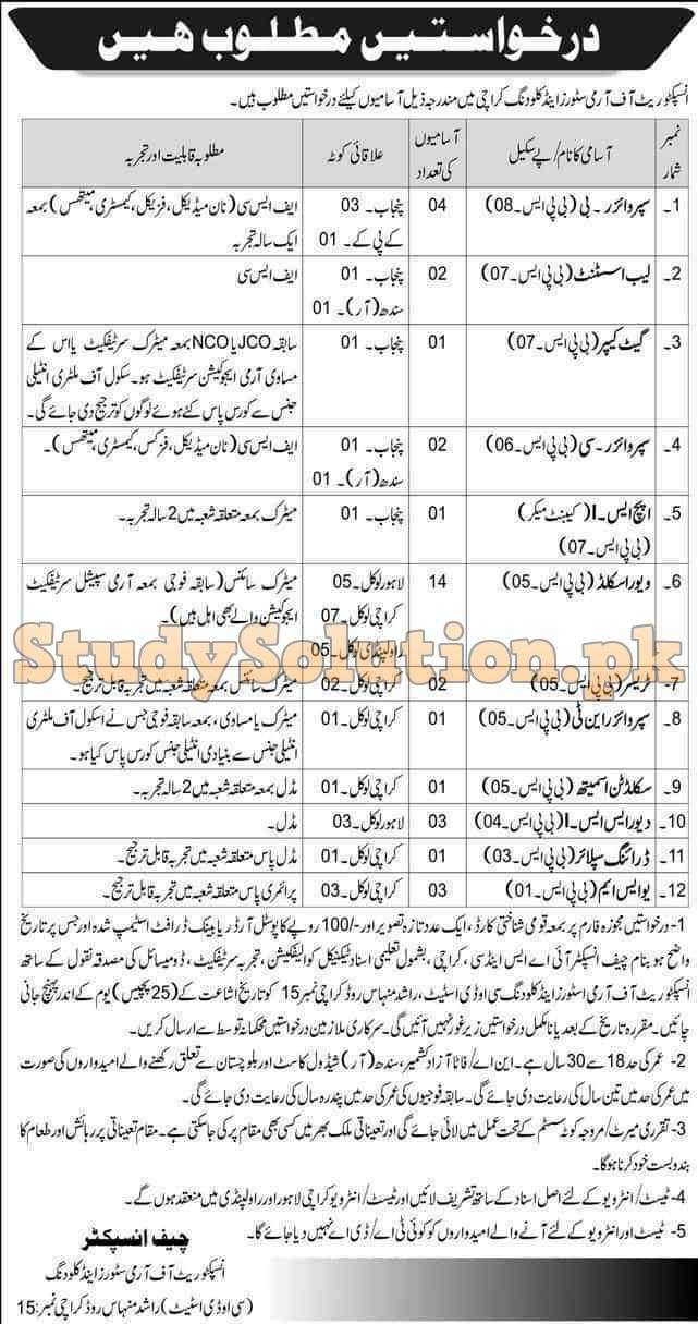 Pakistan Army Inspectorate of Army Stores And Clothing Jobs 2020