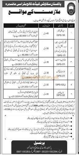 Pakistan Scouts Cadet College Batrasi Jobs Latest 2020