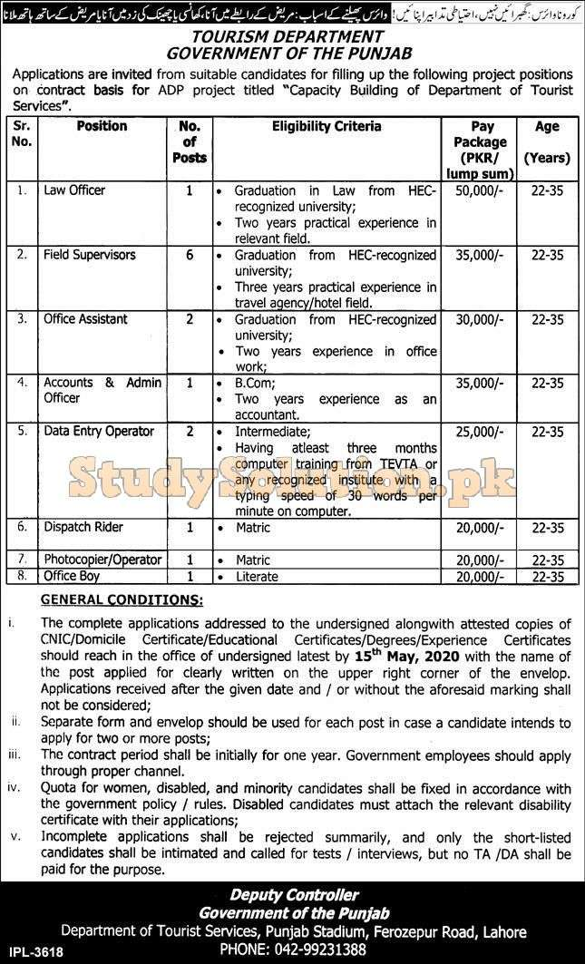 Tourism Development Corporation of Punjab Latest Jobs 2020