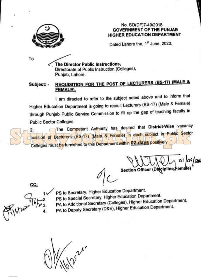 Latest Upcoming Jobs PPSC Lecturer Jobs 2020