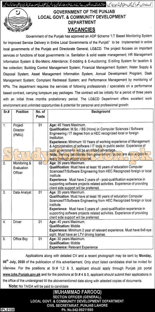 Punjab Local Govt and Community Development Department Jobs 2020