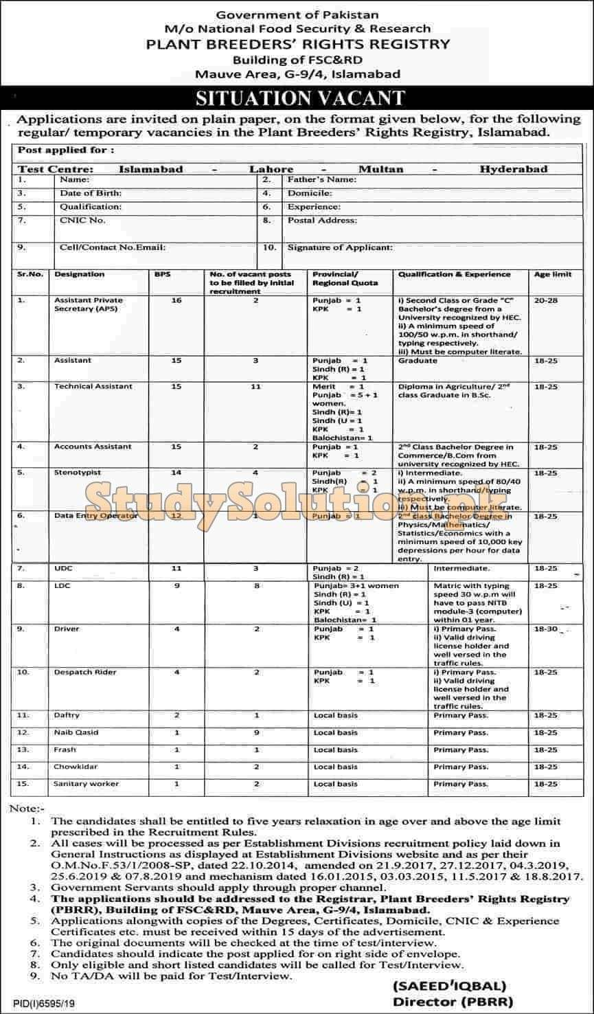 Ministry of National Food Security and Research Jobs Latest 2020