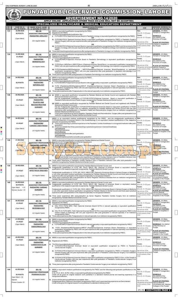 Punjab Public Service Commission PPSC Latest Jobs June 2020