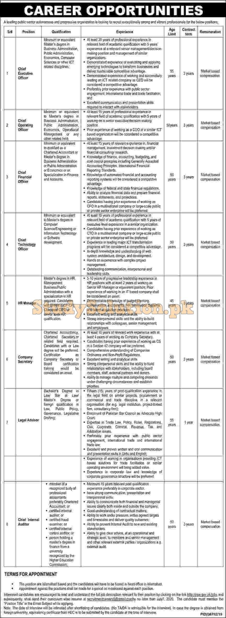 PSW Public Sector Organization Latest Jobs 2020