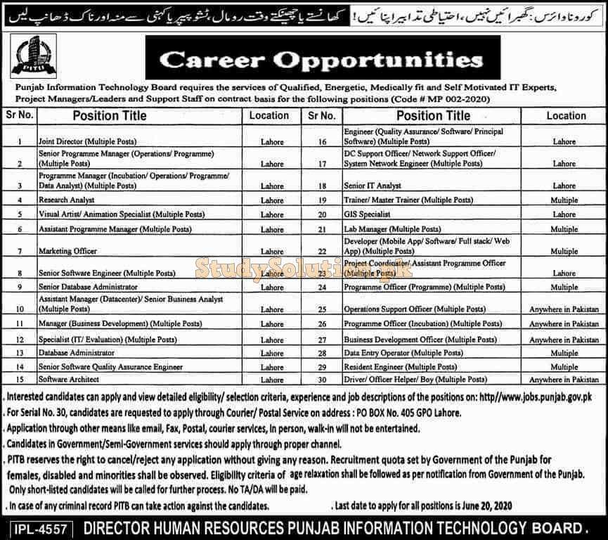Punjab Information Technology Board PITB Latest Jobs June 2020