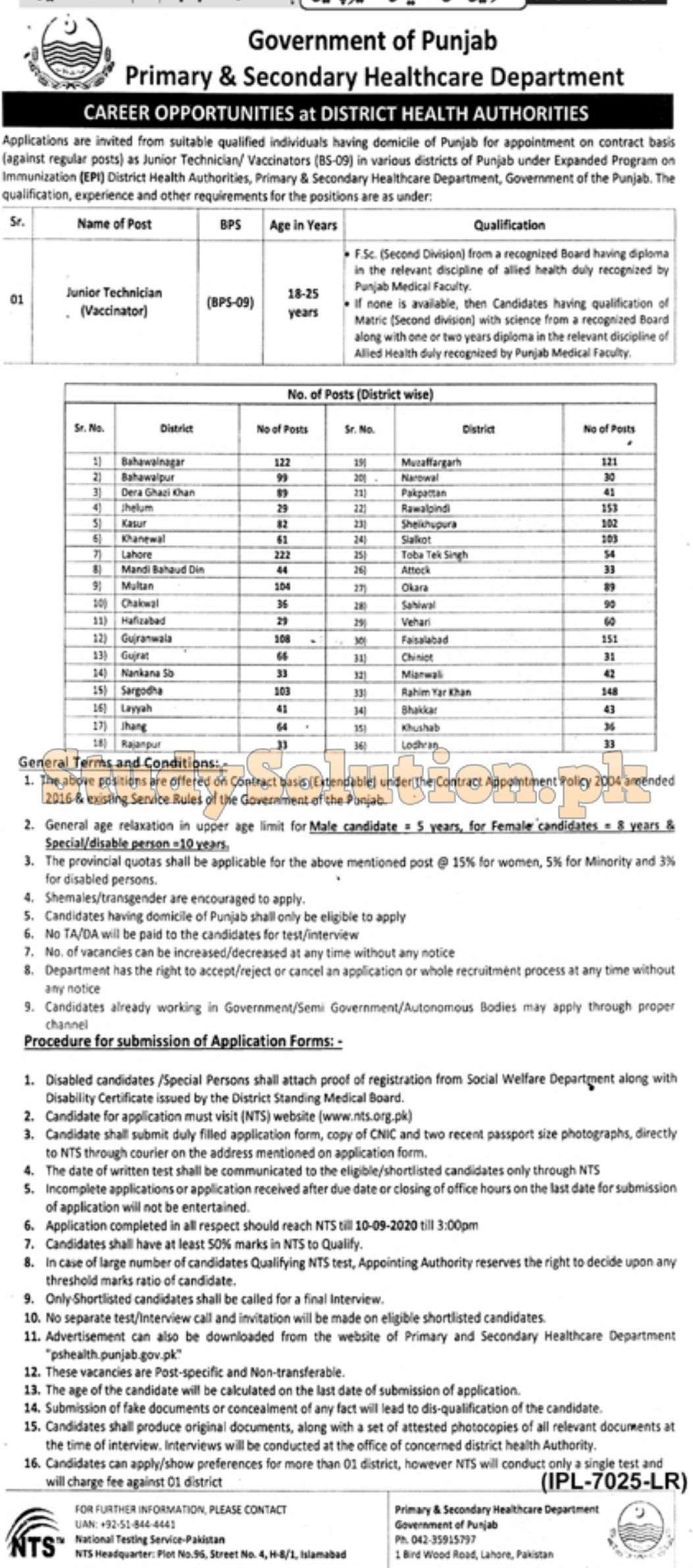 Punjab Health Department Junior Technician 2725 Jobs 2020