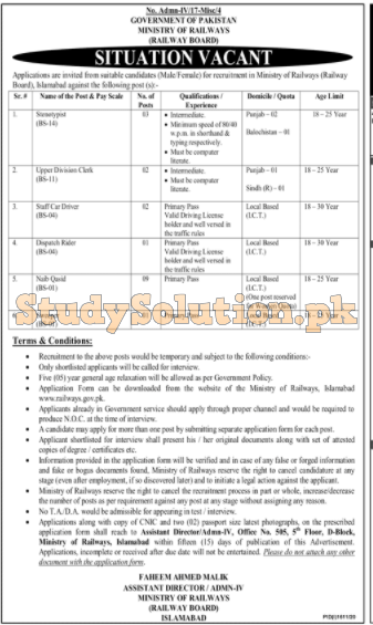 Ministry Of Railways Pakistan Latest Jobs 2020