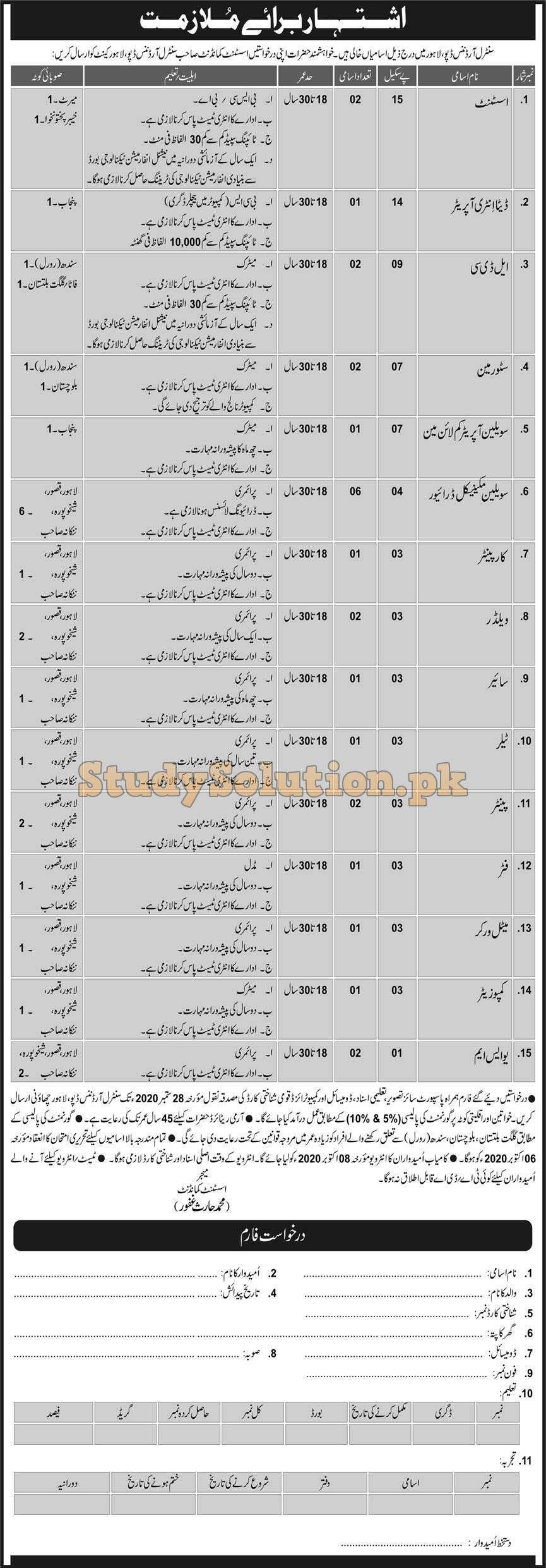Pak Army Central Ordnance Depot COD Latest Civilian Jobs 2020