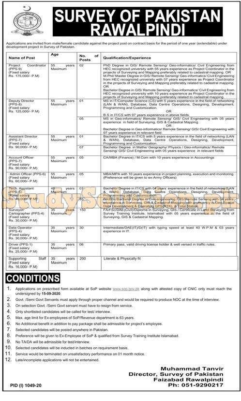 Defence Ministry Survey of Pakistan Jobs August 2020