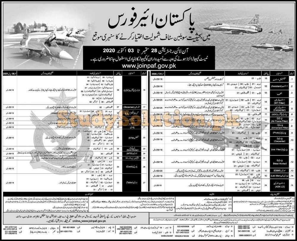 Join PAF Civilian Latest Jobs 2020 Online Registration